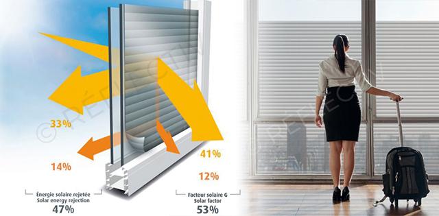 lámina de protección solar 47%