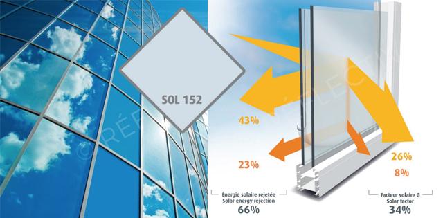 lámina de protección solar 66%
