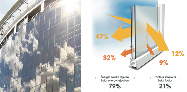 lámina de protección solar 79% SOL332