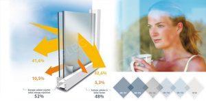 lámina de protección solar clara