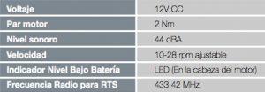 especificaciones técnicas del motor somfy de las pantallas enrollables de PVC